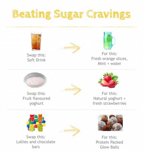 how to stop type 2 diabetes